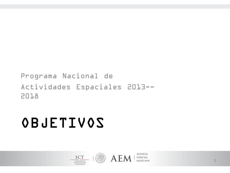 Programa Nacional de Actividades Espaciales 2013--2018 OBJETIVOS
