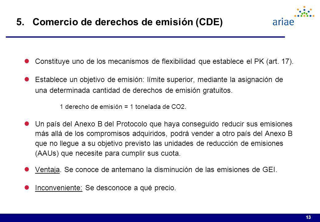 5. Comercio de derechos de emisión (CDE)