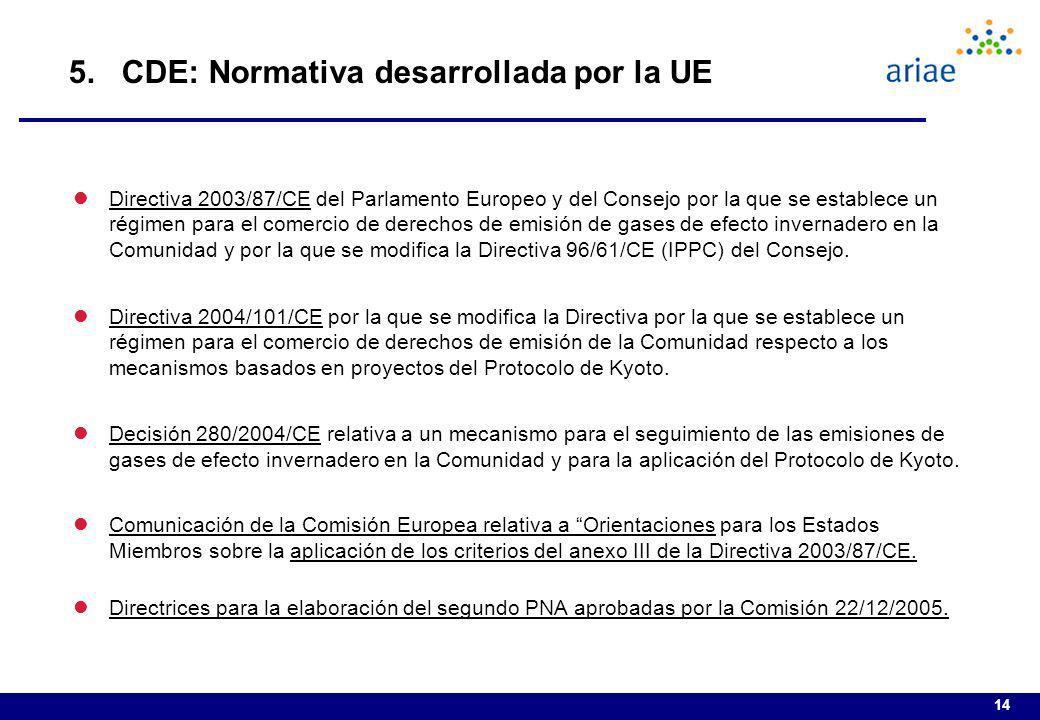 5. CDE: Normativa desarrollada por la UE