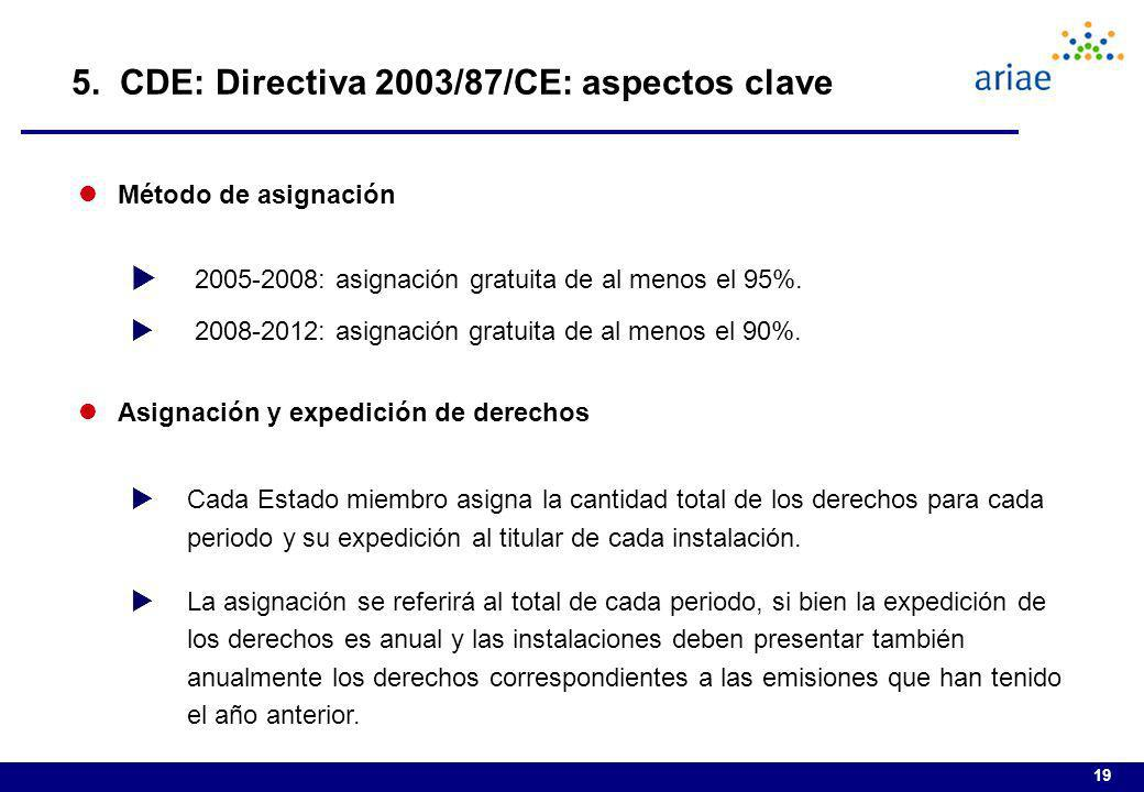 5. CDE: Directiva 2003/87/CE: aspectos clave