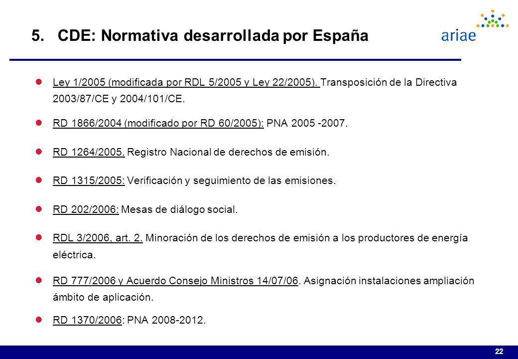 5. CDE: Normativa desarrollada por España