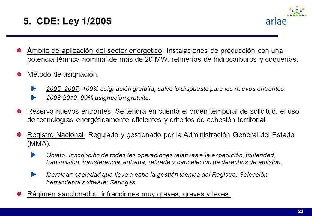 5. CDE: Ley 1/2005