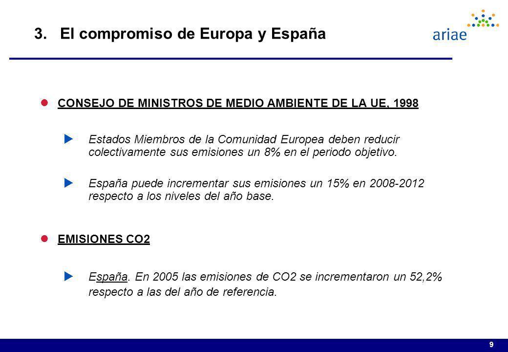 3. El compromiso de Europa y España