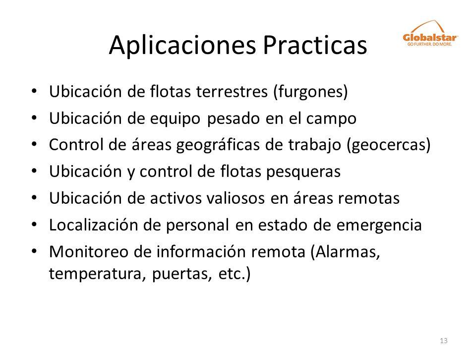 Aplicaciones Practicas