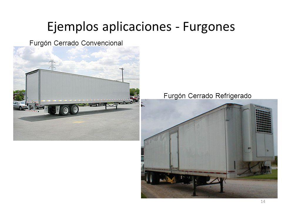 Ejemplos aplicaciones - Furgones