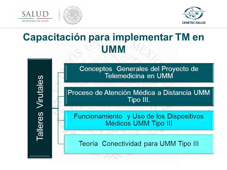 Capacitación para implementar TM en UMM
