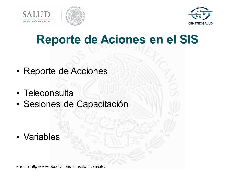 Reporte de Aciones en el SIS