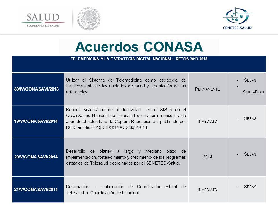 TELEMEDICINA Y LA ESTRATEGIA DIGITAL NACIONAL: RETOS 2013-2018