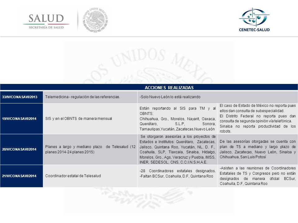 ACCIONES REALIZADAS Telemedicina - regulación de las referencias.