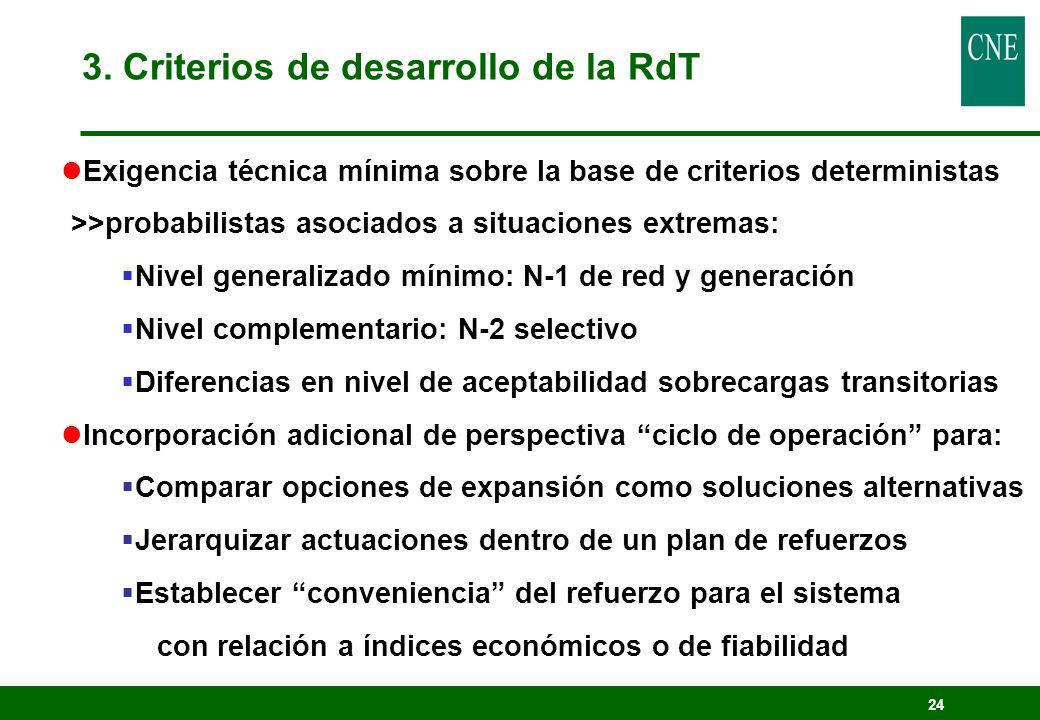 3. Criterios de desarrollo de la RdT