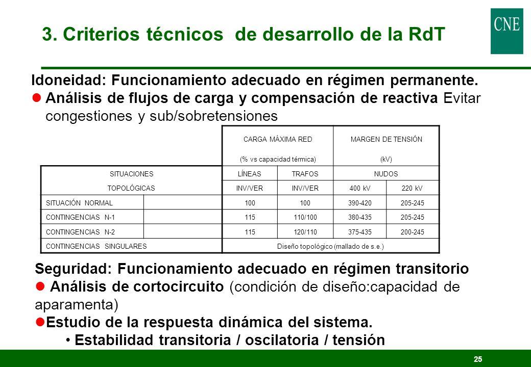 3. Criterios técnicos de desarrollo de la RdT