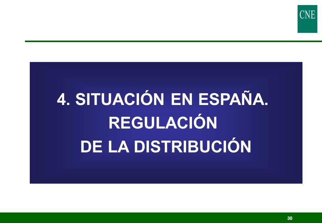 4. SITUACIÓN EN ESPAÑA. REGULACIÓN DE LA DISTRIBUCIÓN