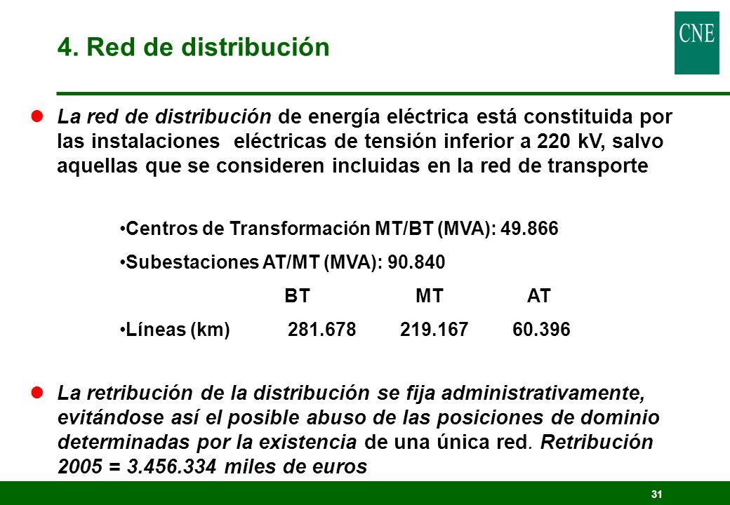 4. Red de distribución