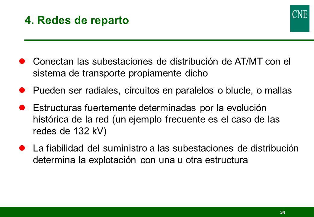 4. Redes de reparto Conectan las subestaciones de distribución de AT/MT con el sistema de transporte propiamente dicho.