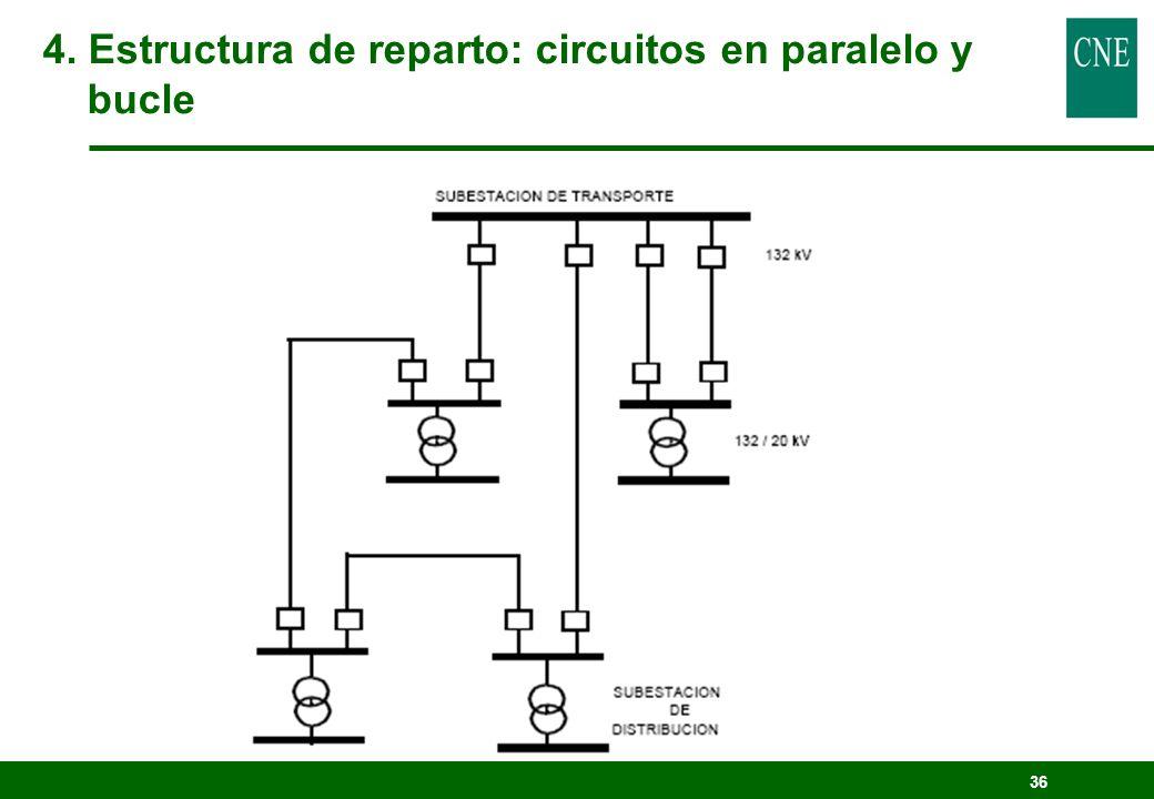 4. Estructura de reparto: circuitos en paralelo y bucle