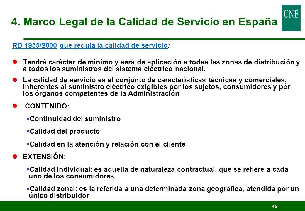 4. Marco Legal de la Calidad de Servicio en España