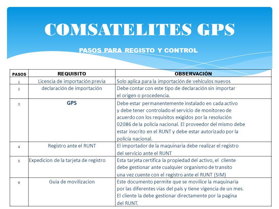 PASOS PARA REGISTO Y CONTROL