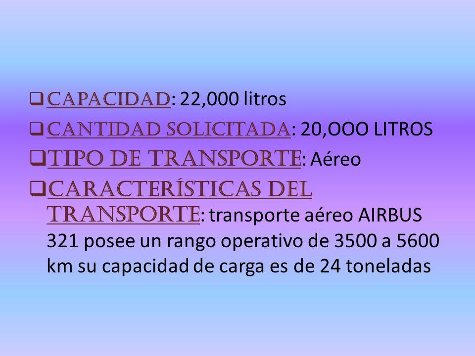 Tipo de transporte: Aéreo