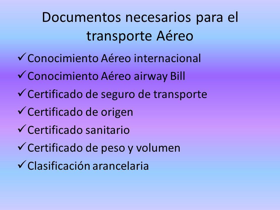 Documentos necesarios para el transporte Aéreo