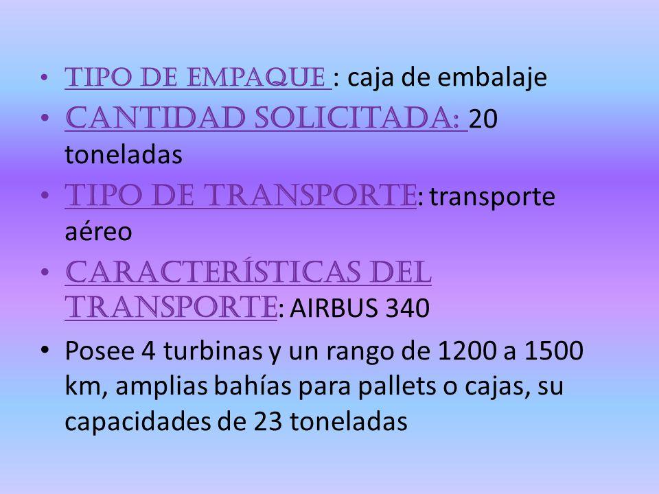 Cantidad solicitada: 20 toneladas Tipo de transporte: transporte aéreo