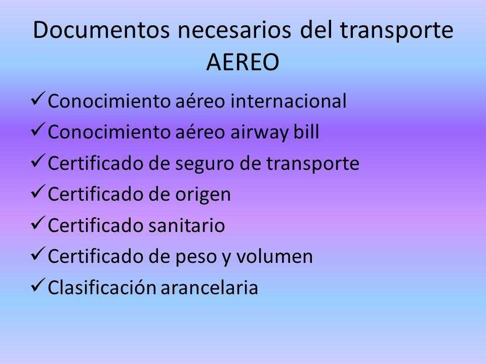 Documentos necesarios del transporte AEREO
