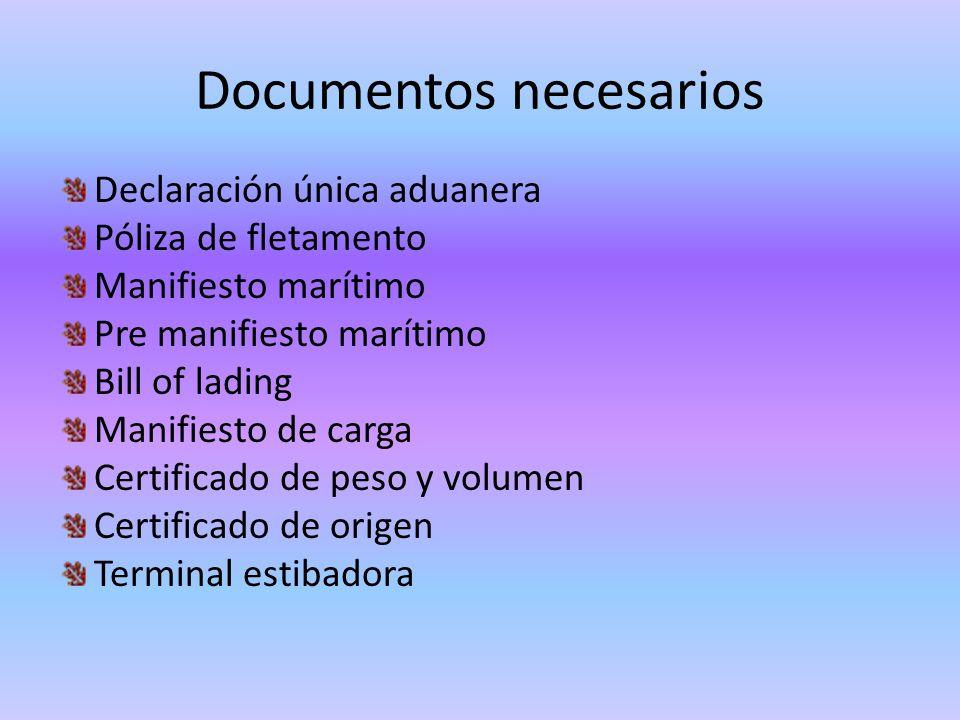 Documentos necesarios