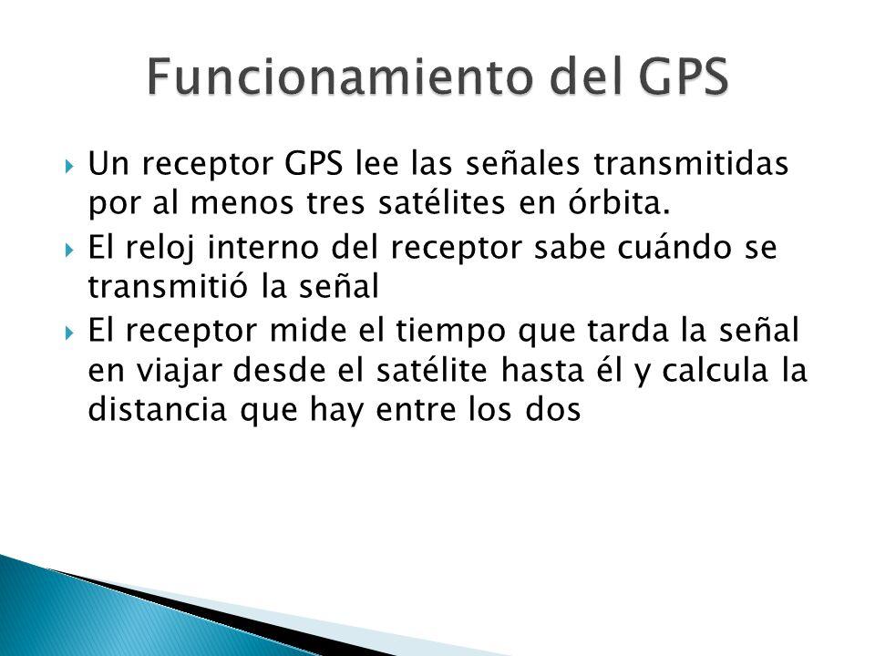 Funcionamiento del GPS