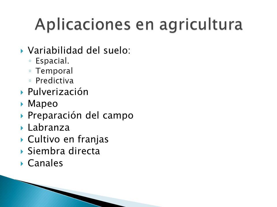 Aplicaciones en agricultura
