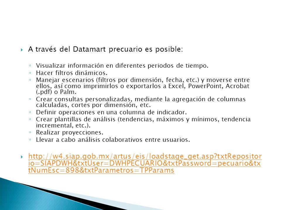 A través del Datamart precuario es posible: