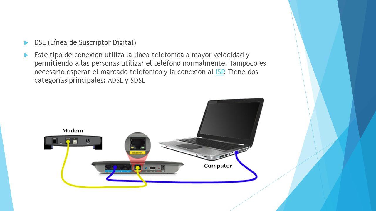 DSL (Línea de Suscriptor Digital)