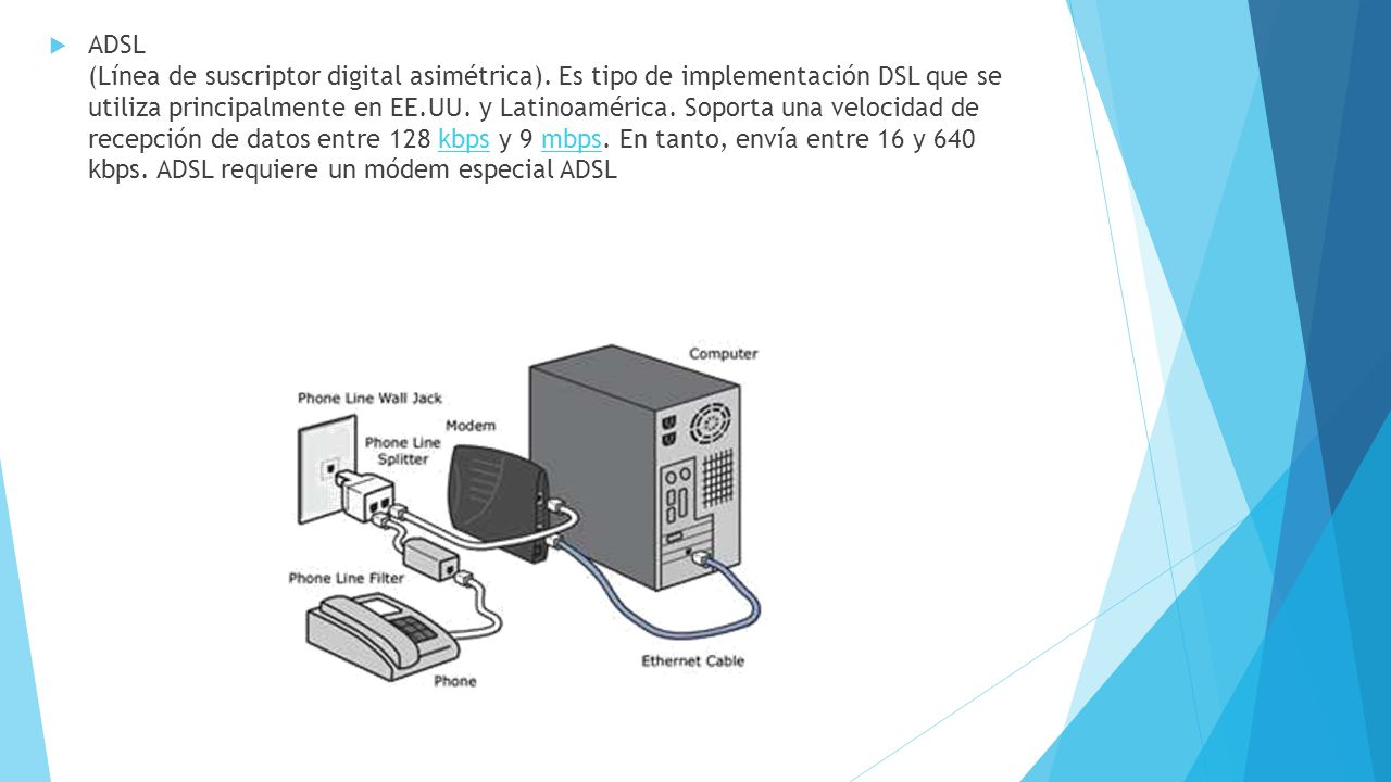 ADSL (Línea de suscriptor digital asimétrica)