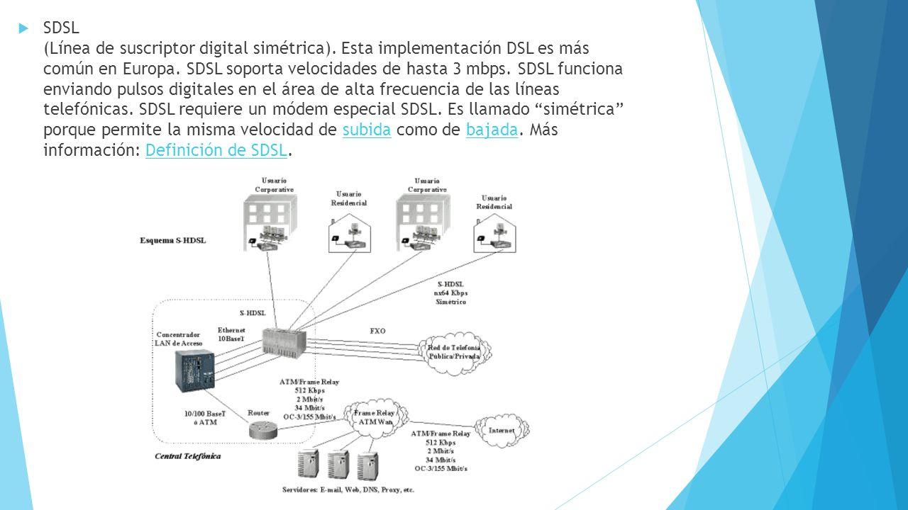 SDSL (Línea de suscriptor digital simétrica)