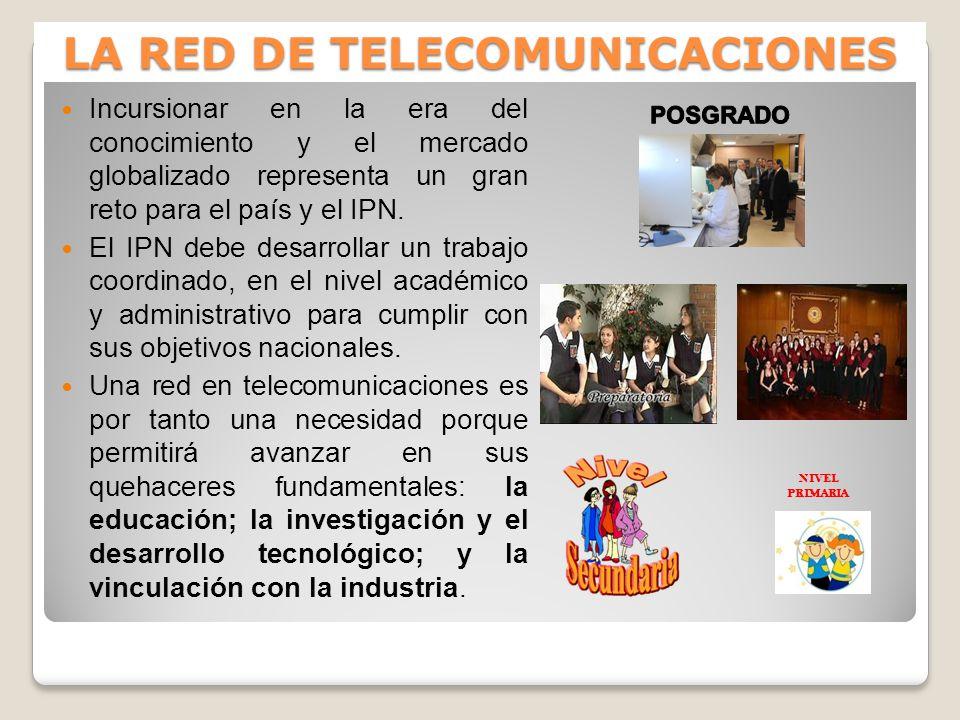 LA RED DE TELECOMUNICACIONES