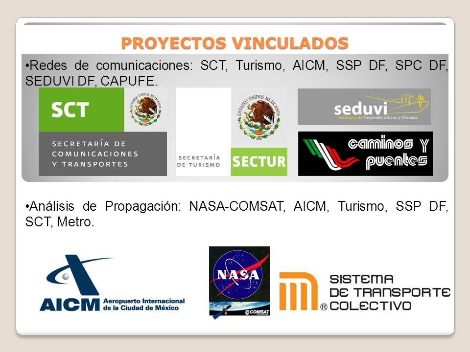 PROYECTOS VINCULADOS Redes de comunicaciones: SCT, Turismo, AICM, SSP DF, SPC DF, SEDUVI DF, CAPUFE.