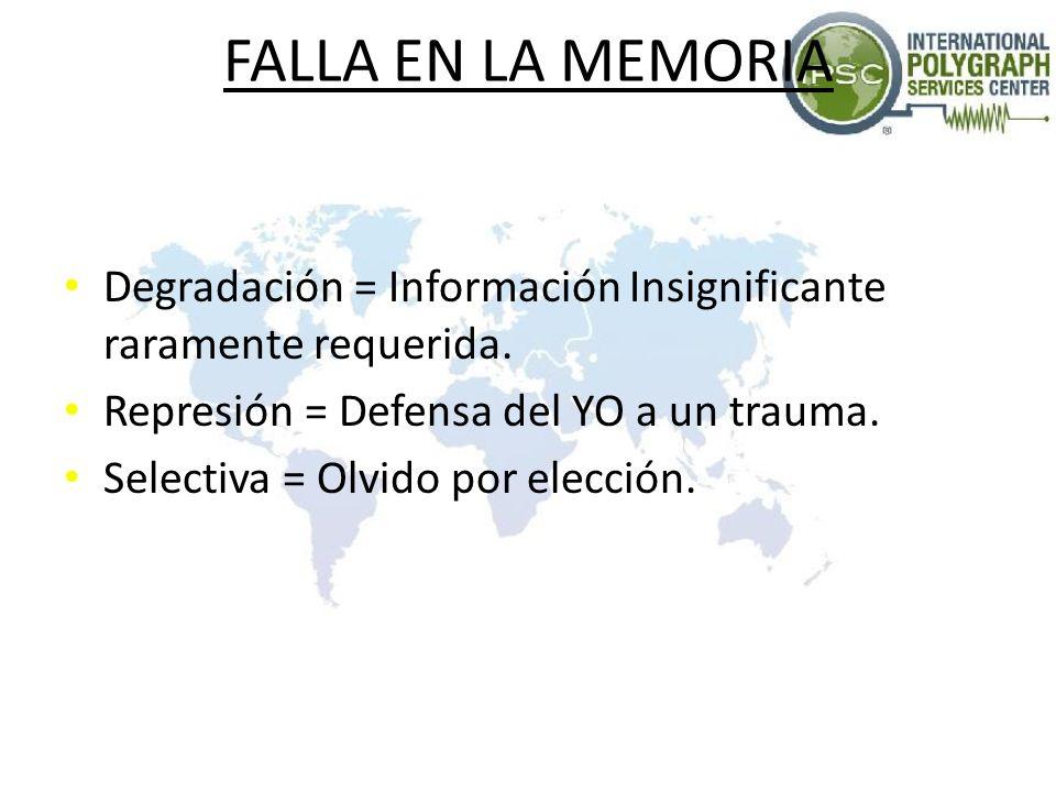 FALLA EN LA MEMORIA Degradación = Información Insignificante raramente requerida. Represión = Defensa del YO a un trauma.