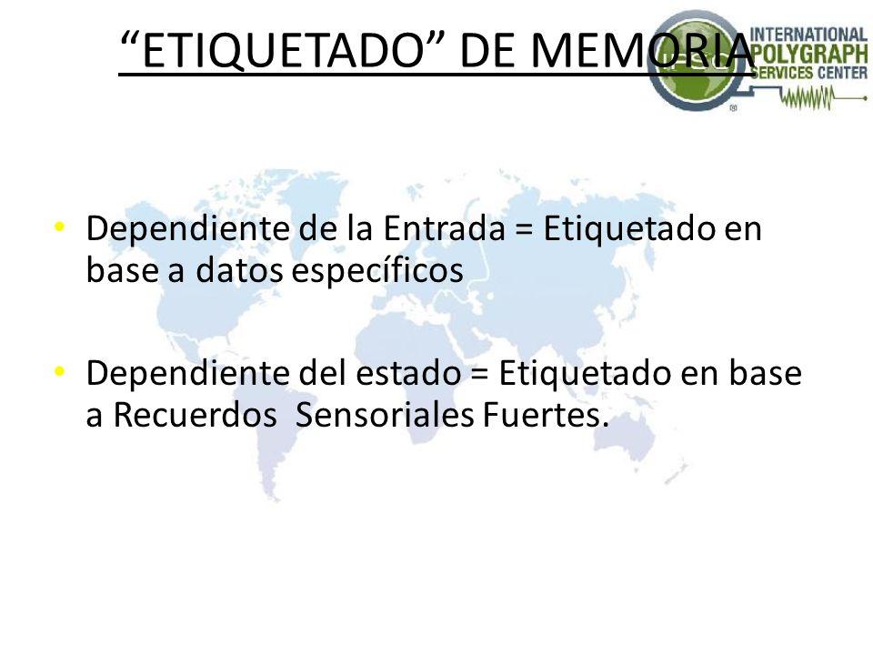 ETIQUETADO DE MEMORIA