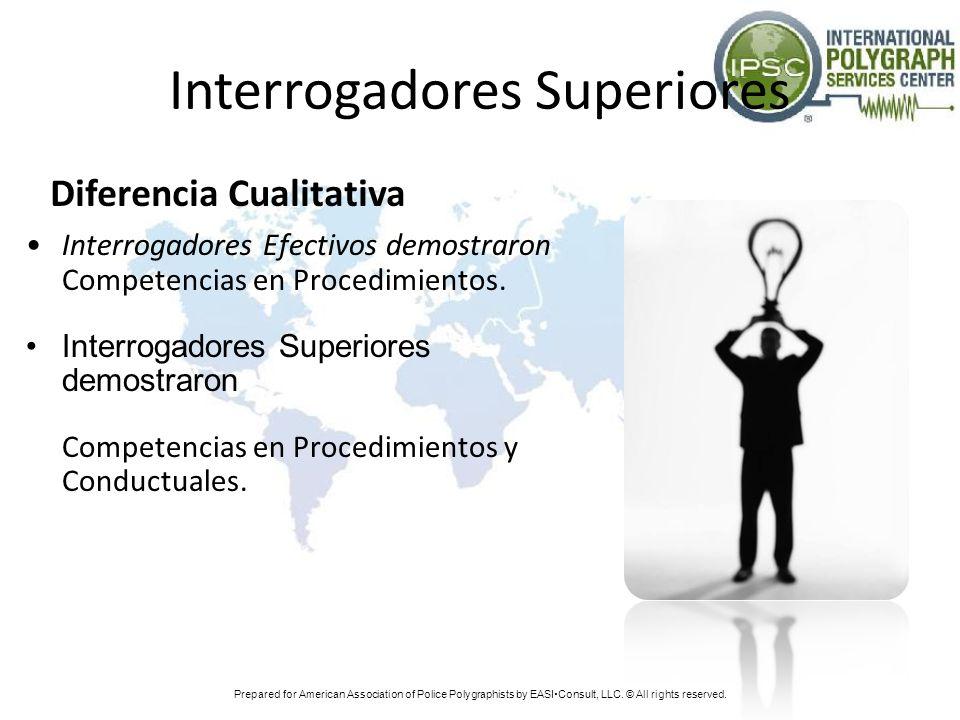 Interrogadores Superiores