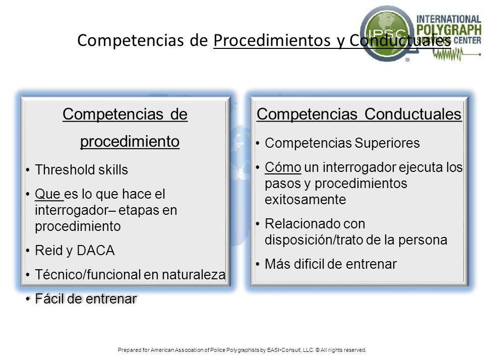 Competencias de Procedimientos y Conductuales