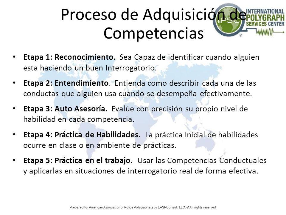Proceso de Adquisición de Competencias