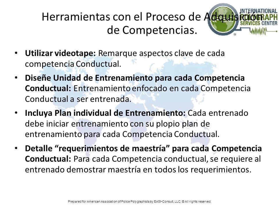 Herramientas con el Proceso de Adquisición de Competencias.
