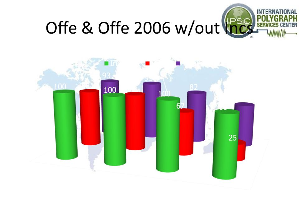 Offe & Offe 2006 w/out Incs