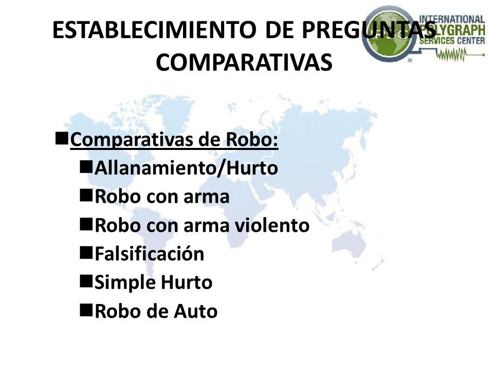ESTABLECIMIENTO DE PREGUNTAS COMPARATIVAS