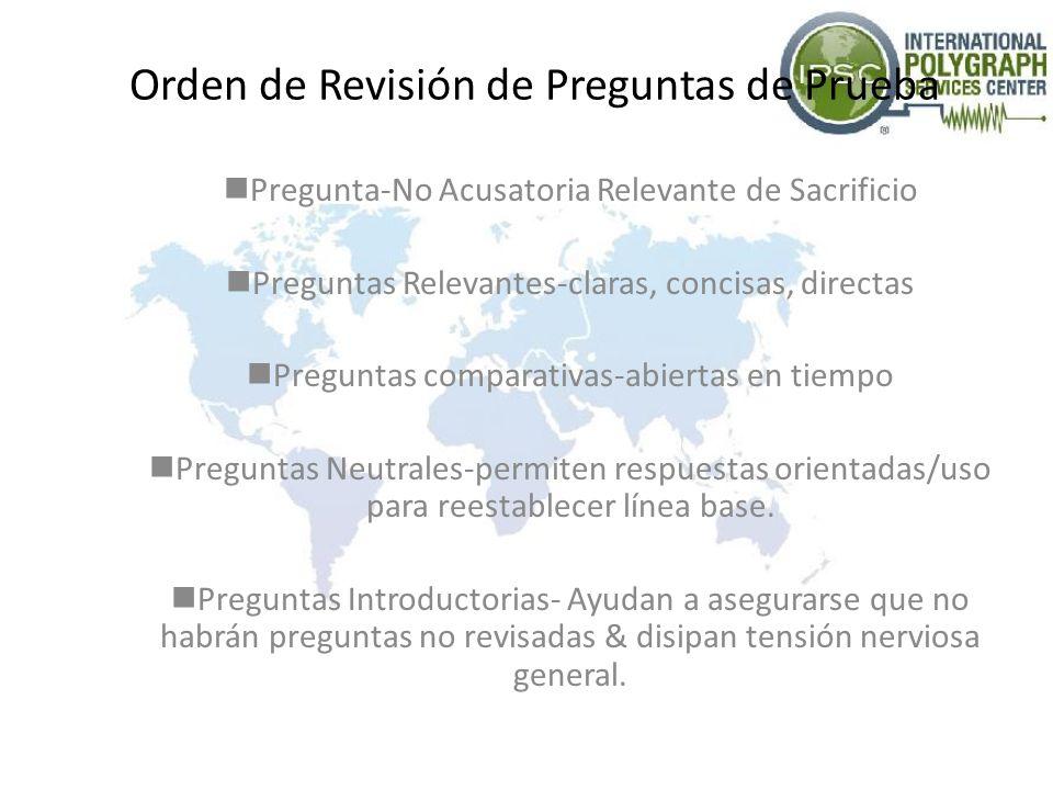Orden de Revisión de Preguntas de Prueba