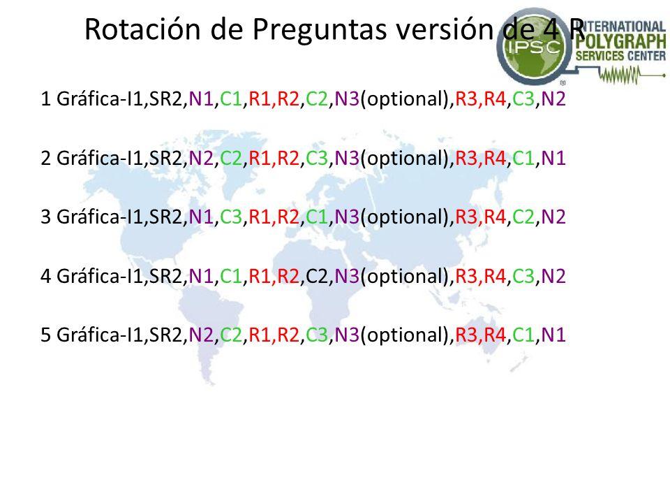 Rotación de Preguntas versión de 4 R