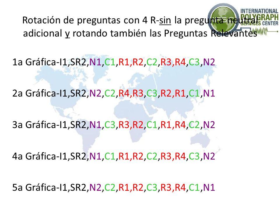 1a Gráfica-I1,SR2,N1,C1,R1,R2,C2,R3,R4,C3,N2
