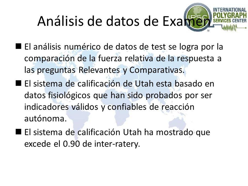 Análisis de datos de Examen