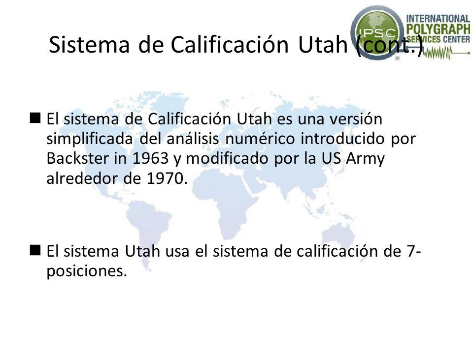 Sistema de Calificación Utah (cont.)