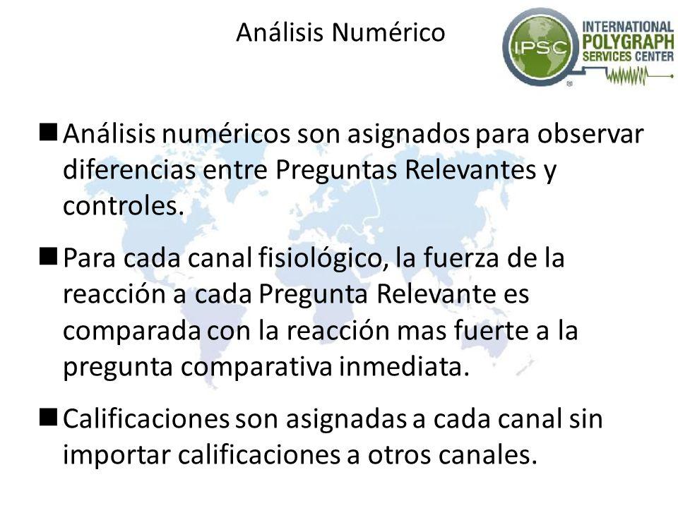 Análisis NuméricoAnálisis numéricos son asignados para observar diferencias entre Preguntas Relevantes y controles.