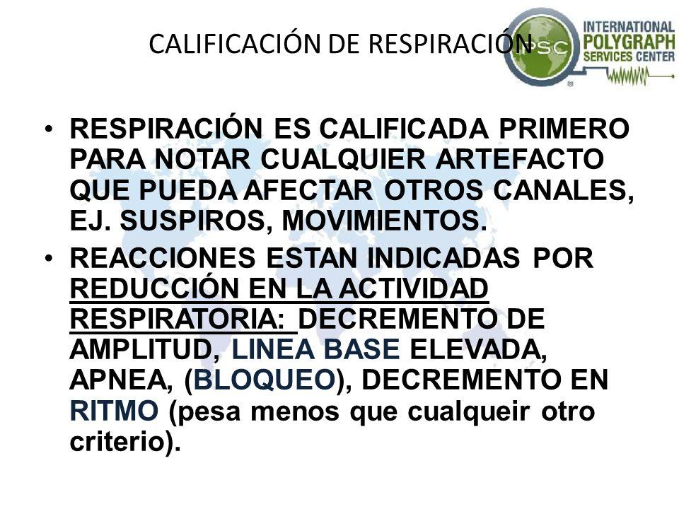 CALIFICACIÓN DE RESPIRACIÓN