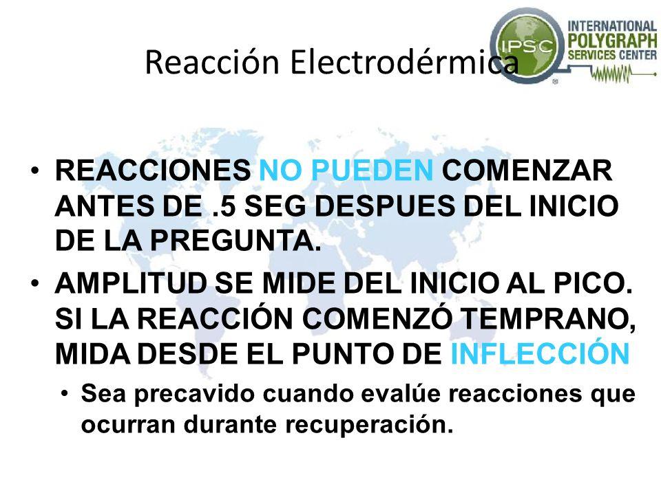 Reacción Electrodérmica